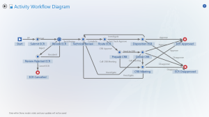 arasFlow-activity-workflow-diagram-72
