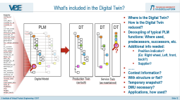Whats-included-in-Digital-Twin